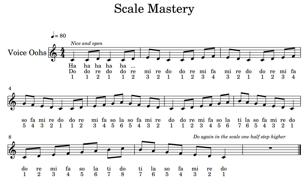 Scale mastery